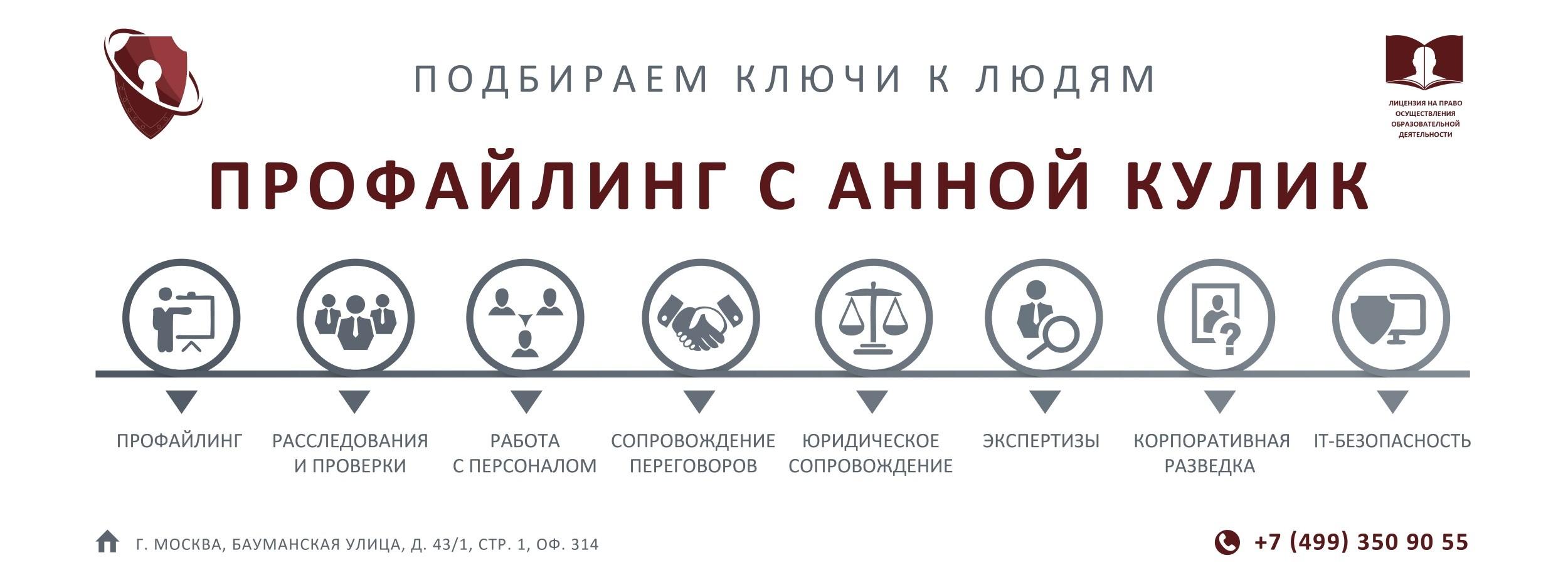 Профайлинг с Анной Кулик