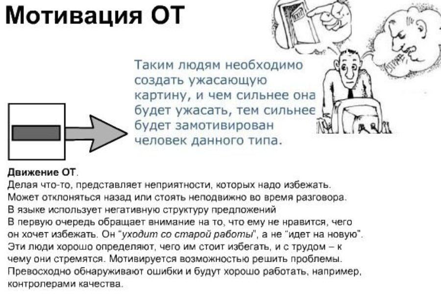 """Когнитивный профиль: мотивация """"к – от"""""""